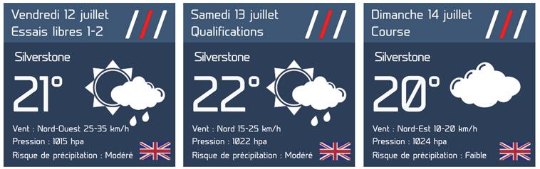 Le bulletin météo pour le Grand Prix de Grande-Bretagne 1