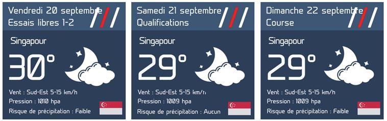 météo gp singapour