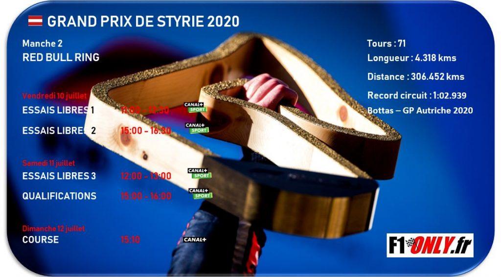 GP de Styrie : A quelle heure est programmée la séance de qualifications ? 2