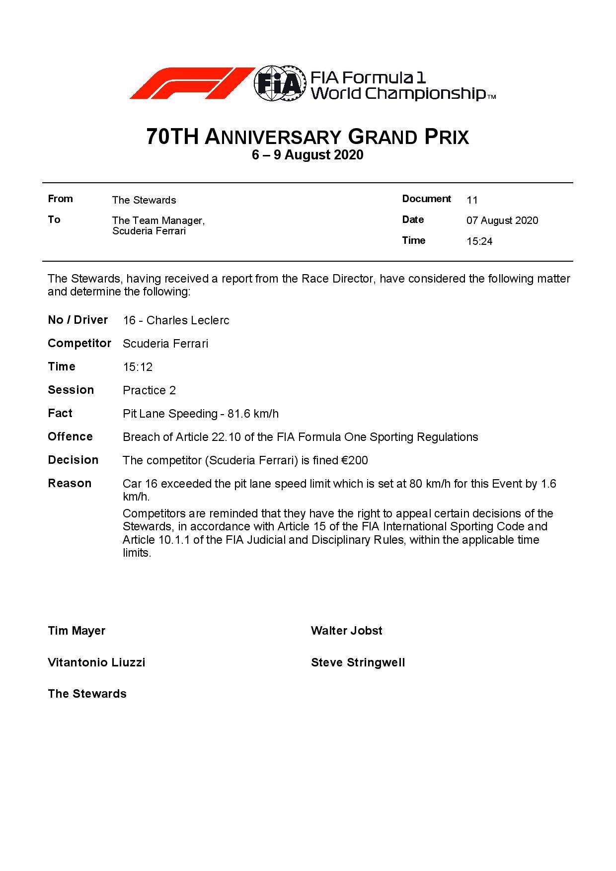 Officiel : La Scuderia Ferrari écope d'une amende à Silverstone 2