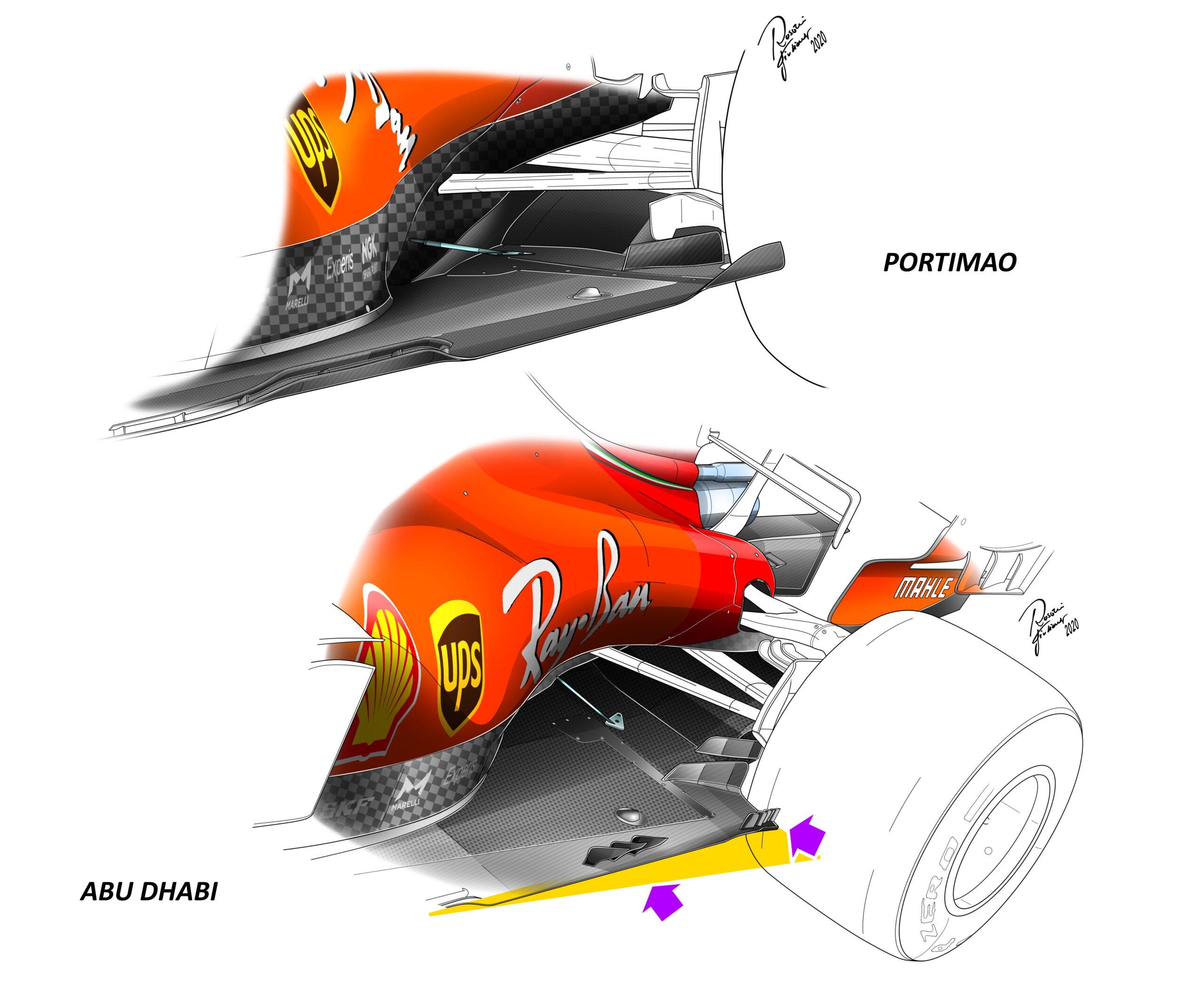 F1 - Ferrari SF21 : quelles différences avec la SF1000 ?