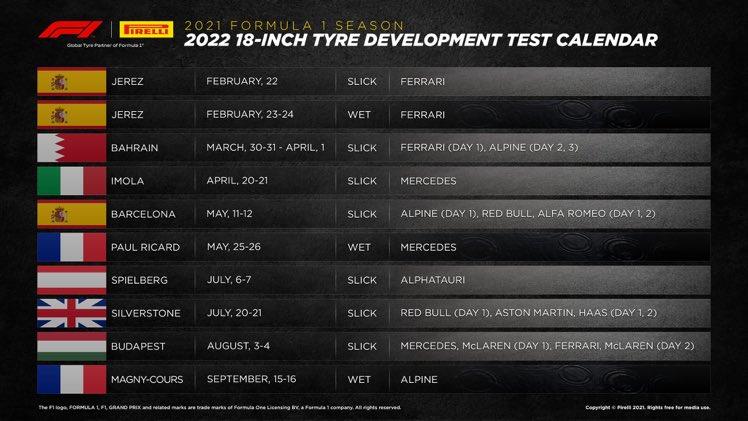 F1 - Pirelli va tester ses pneus 18 pouces à Magny-Cours avec Alpine