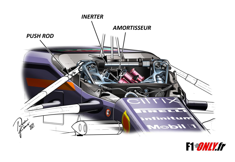 F1 - Technique F1 : les choix de Mercedes et Red Bull en Russie