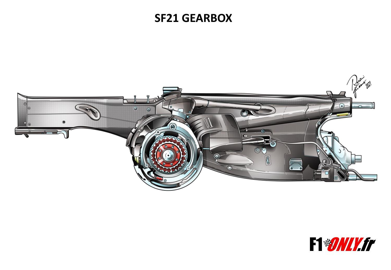 F1 - Technique F1 : Ferrari valide son nouveau système hybride